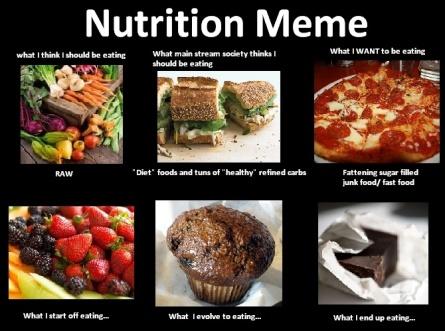nutrition meme