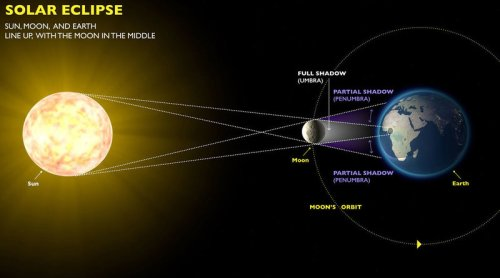 solareclipse_